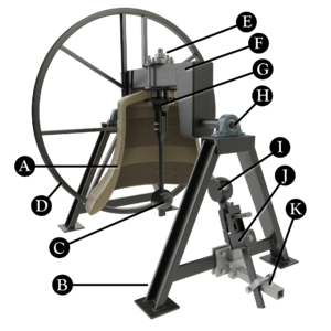 Swinging Bell Components